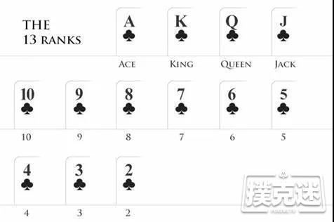 【美天棋牌】翻牌发出连牌时,可以照这三种做法行事